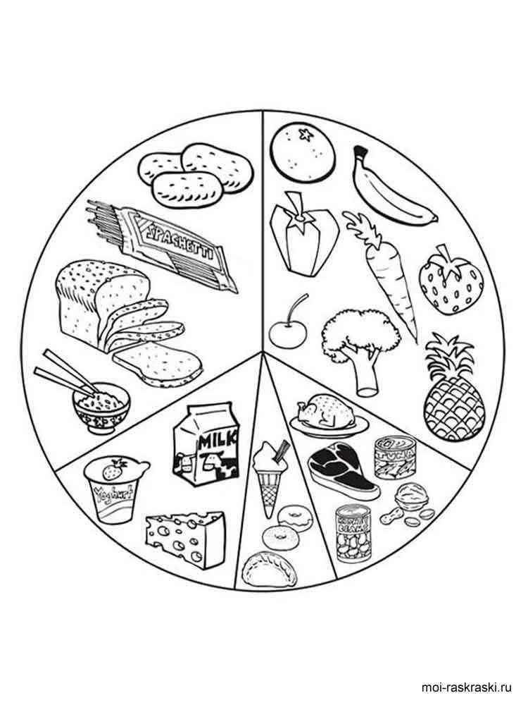 Английском, здоровое питание картинки раскраски